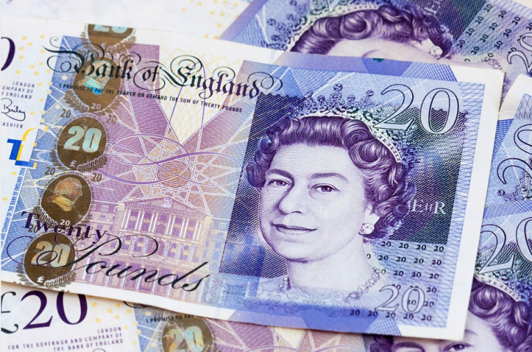 British Pound: GBP/USD (GBP=X) Metastock Technicals Displaying a Sell Signal