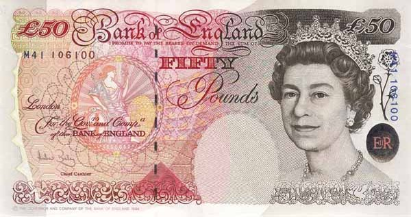 Trading the British Pound: GBP/USD (GBP=X) – Technicals to Know